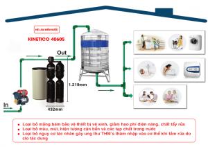 Hệ thống lọc nước tổng sinh hoạt Kinetico