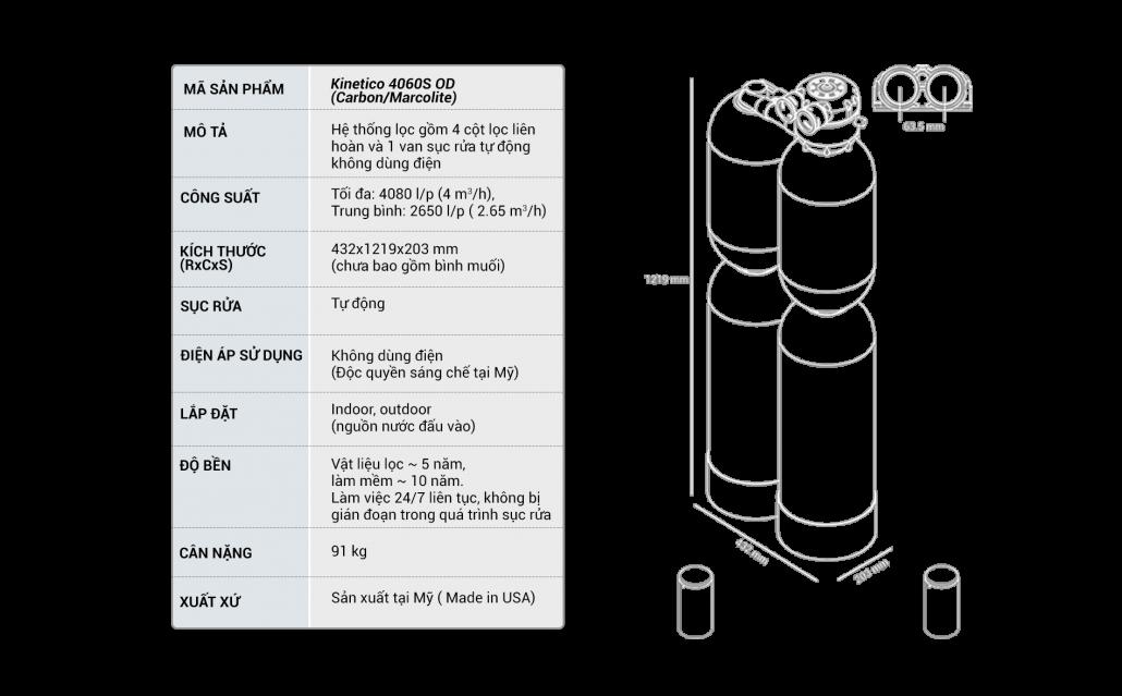 Hệ thống lọc nước tổng sinh hoạt Kinetico Mỹ