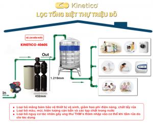 Hệ lọc tổng nước sinh hoạt Kinetico