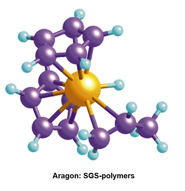 Vật liệu lọc Polymer tổng hợp của lõi lọc nước Aragon