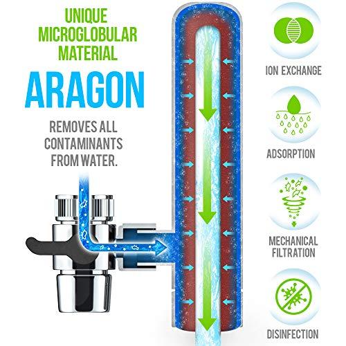 Công nghệ lọc 4 in 1 của máy lọc nước tại vòi Geyser Euro M