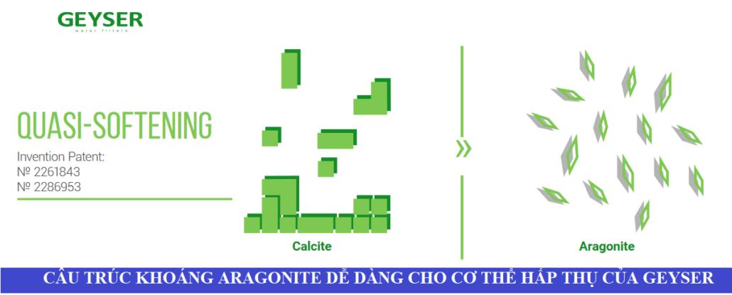 Bên cạnh khả năng chống bám cặn, nước sau bộ lọc Geyser Vuoxa A giữ lại khoáng chất thể Aragonite dễ dàng cho cơ thể hấp thụ